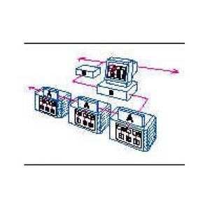 Rittal SK aansluitleiding 9xmm² 3m 3124100