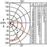 Osram Armaturen 72613 ECOPACK-FH DIM WT 28W